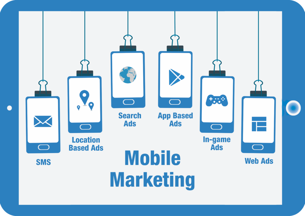 5-Types-Of-Mobile-Marketing-Campaigns-That-Help-Increase-Customer-Retention-Rates-1