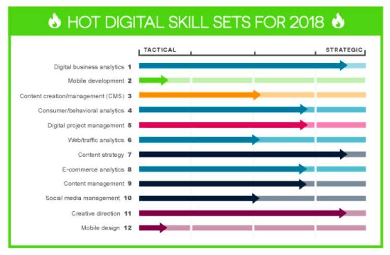 What-Is-Digital-Marketing-1