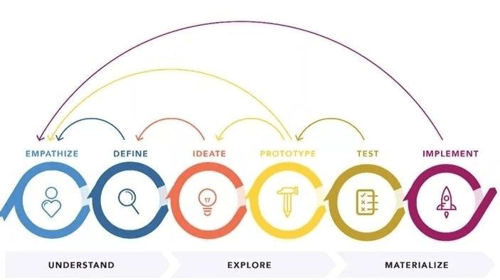 What-Is-Digital-Marketing-3